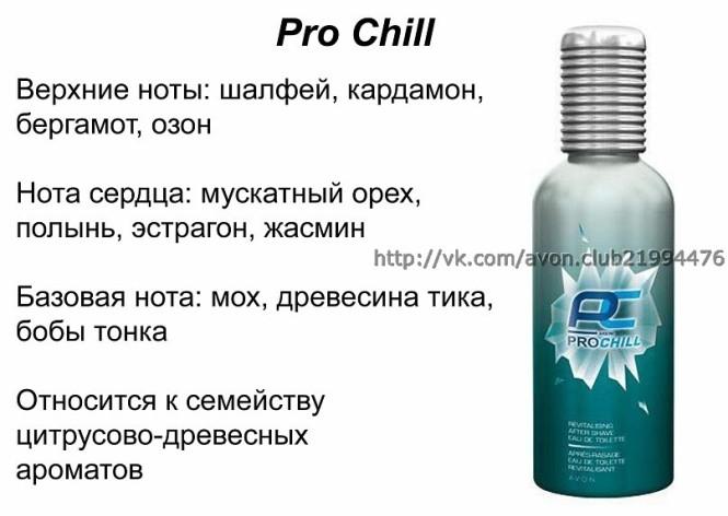 Pro Control Мужской Парфюм Айвон В Беларуси
